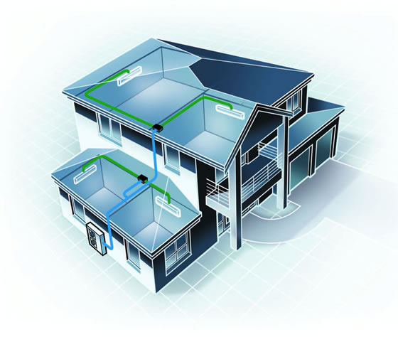 ThermoAir-Residential Air Conditioning Multi-Split House