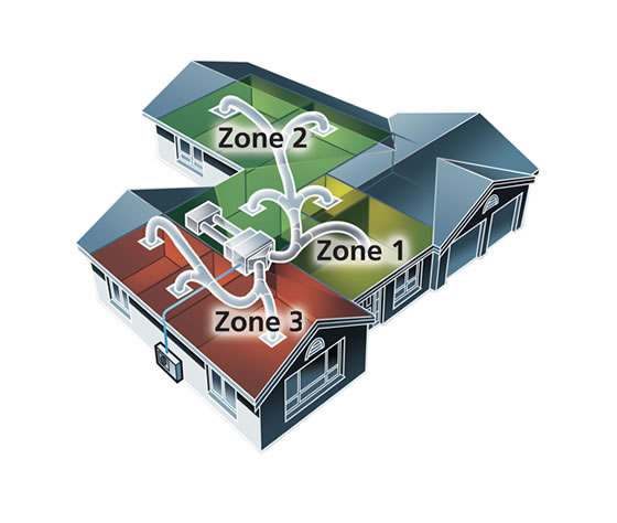 ThermoAir Residential Air Conditioning Home Zone Plan